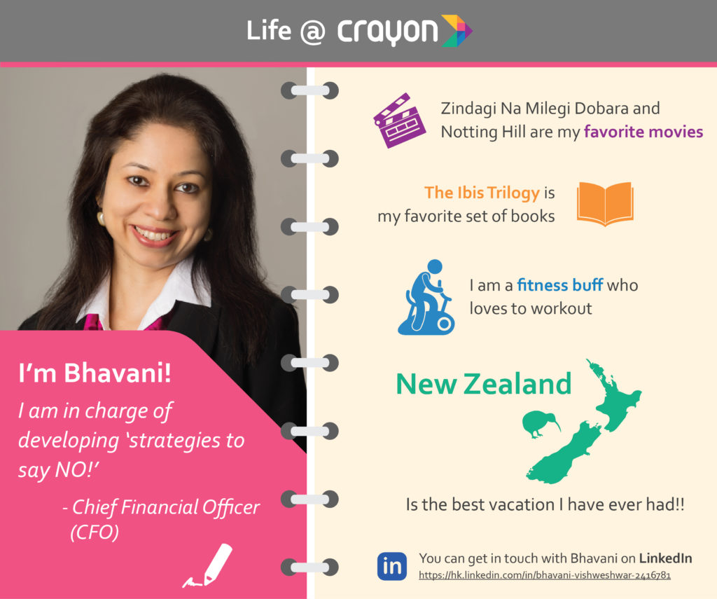 Life at crayon - Bhavani