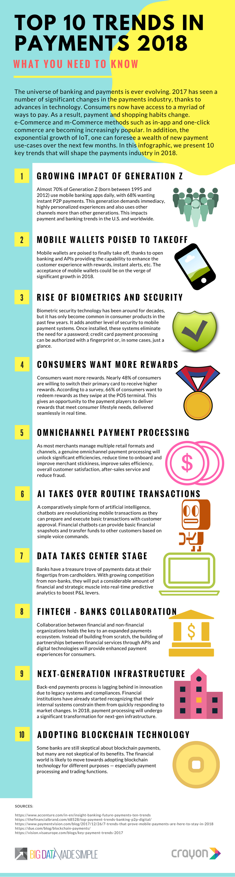 Top 10 trends in payments 2018